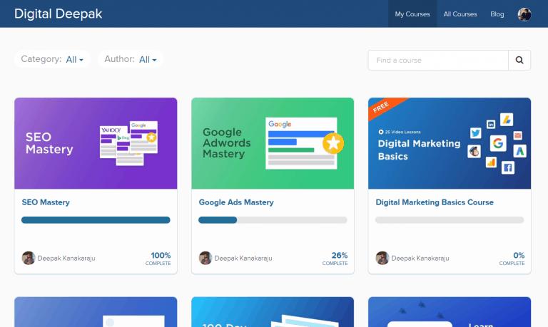 Digital Marketing Mastery Bundle